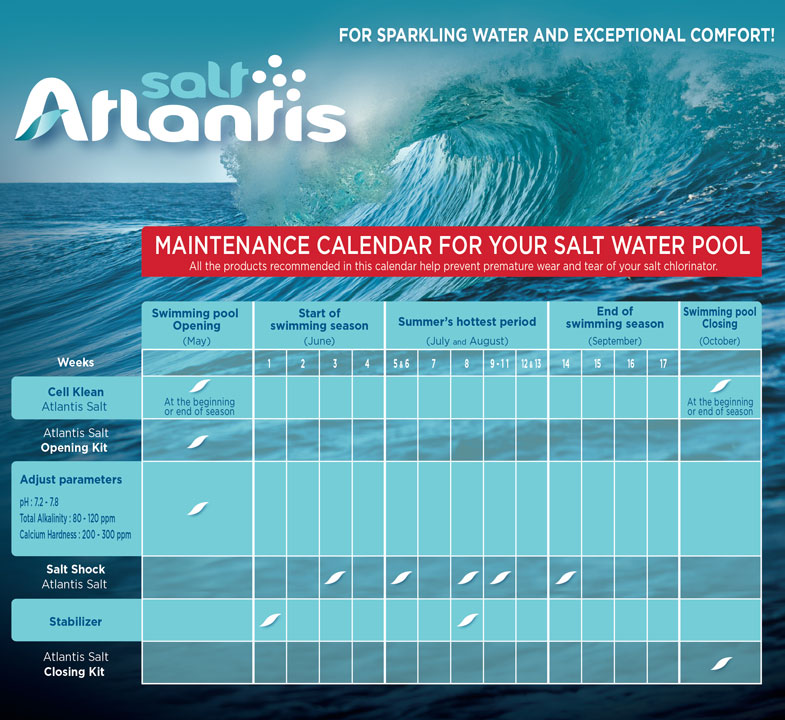 how to lower pool water hardness